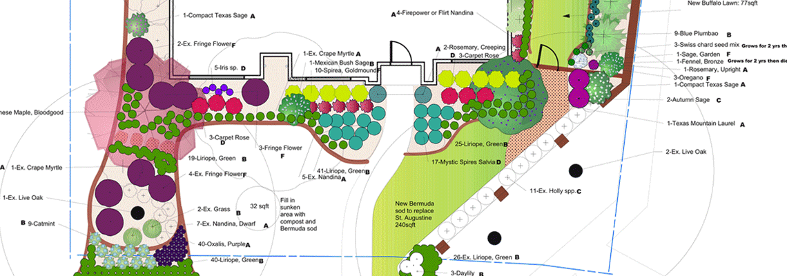 Dubberlely Landscape Design Plan